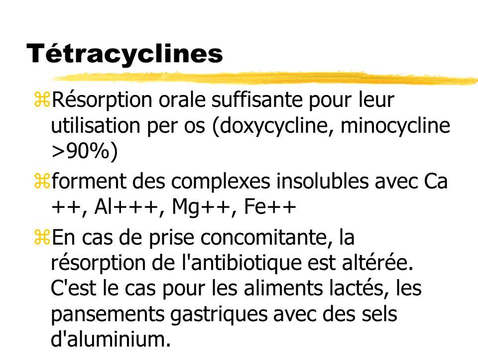 zRésorption orale suffisante pour leur utilisation per os (doxycycline, minocycline >90%) zforment des complexes insolubles avec Ca ++, Al+++, Mg++, F