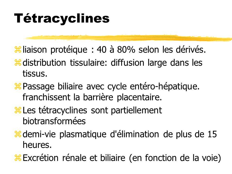 Tétracyclines zliaison protéique : 40 à 80% selon les dérivés. zdistribution tissulaire: diffusion large dans les tissus. zPassage biliaire avec cycle