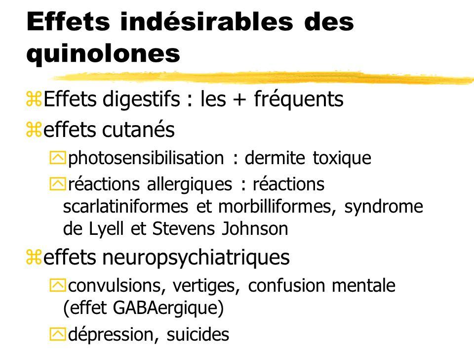 Effets indésirables des quinolones zEffets digestifs : les + fréquents zeffets cutanés yphotosensibilisation : dermite toxique yréactions allergiques