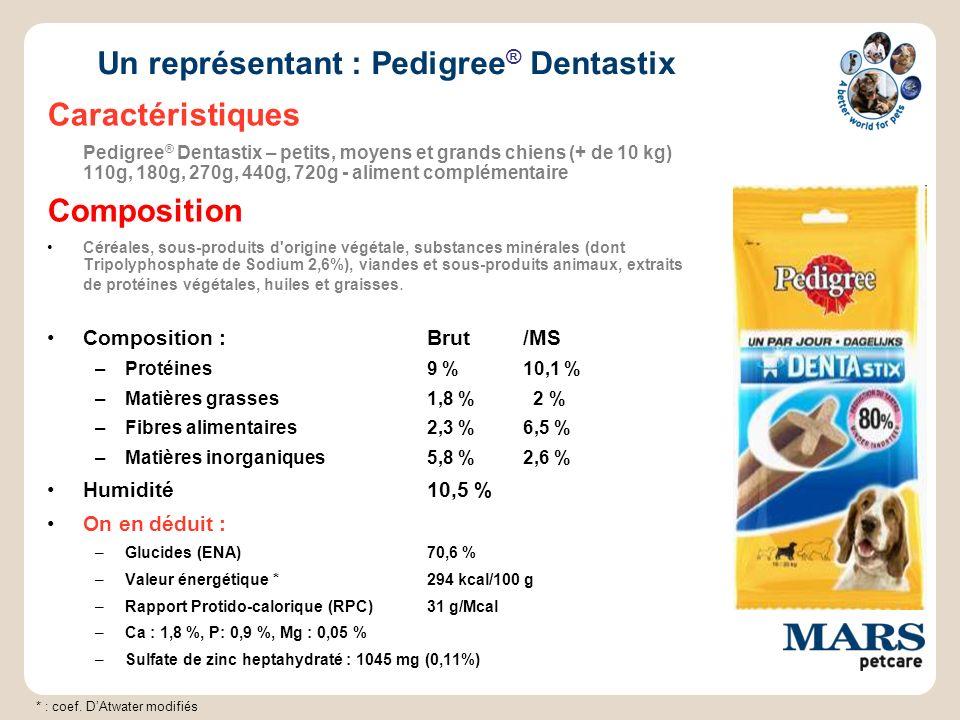 Un représentant : Pedigree ® Dentastix Caractéristiques Pedigree ® Dentastix – petits, moyens et grands chiens (+ de 10 kg) 110g, 180g, 270g, 440g, 72