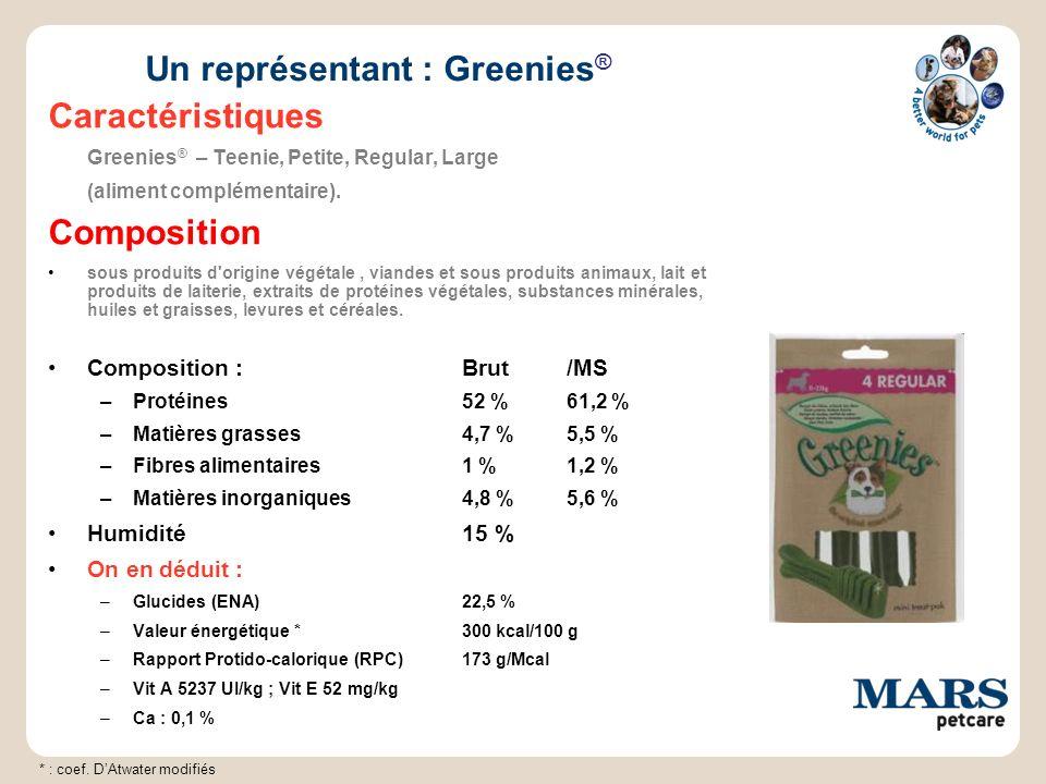 Un représentant : Greenies ® Caractéristiques Greenies ® – Teenie, Petite, Regular, Large (aliment complémentaire). Composition sous produits d'origin