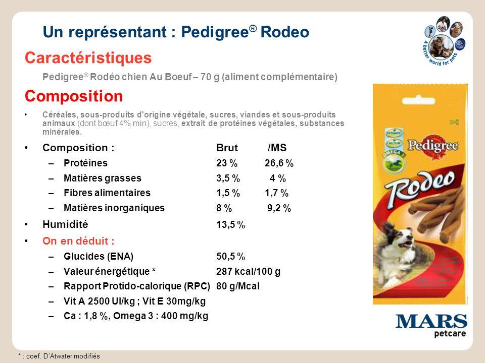 Un représentant : Pedigree ® Rodeo Caractéristiques Pedigree ® Rodéo chien Au Boeuf – 70 g (aliment complémentaire) Composition Céréales, sous-produit