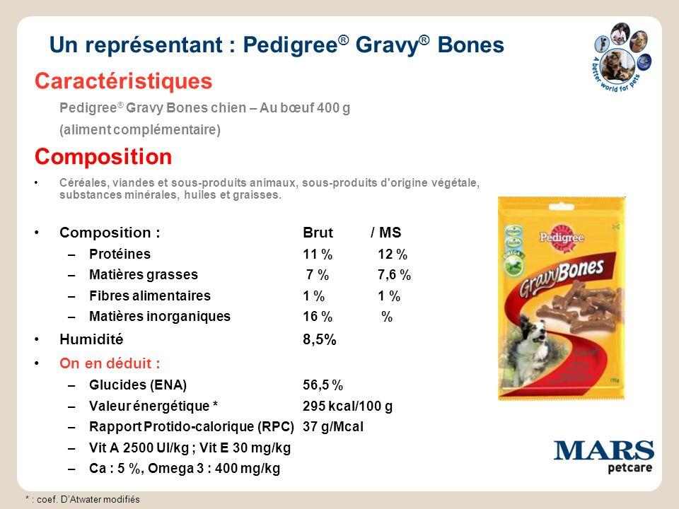 Un représentant : Pedigree ® Gravy ® Bones Caractéristiques Pedigree ® Gravy Bones chien – Au bœuf 400 g (aliment complémentaire) Composition Céréales