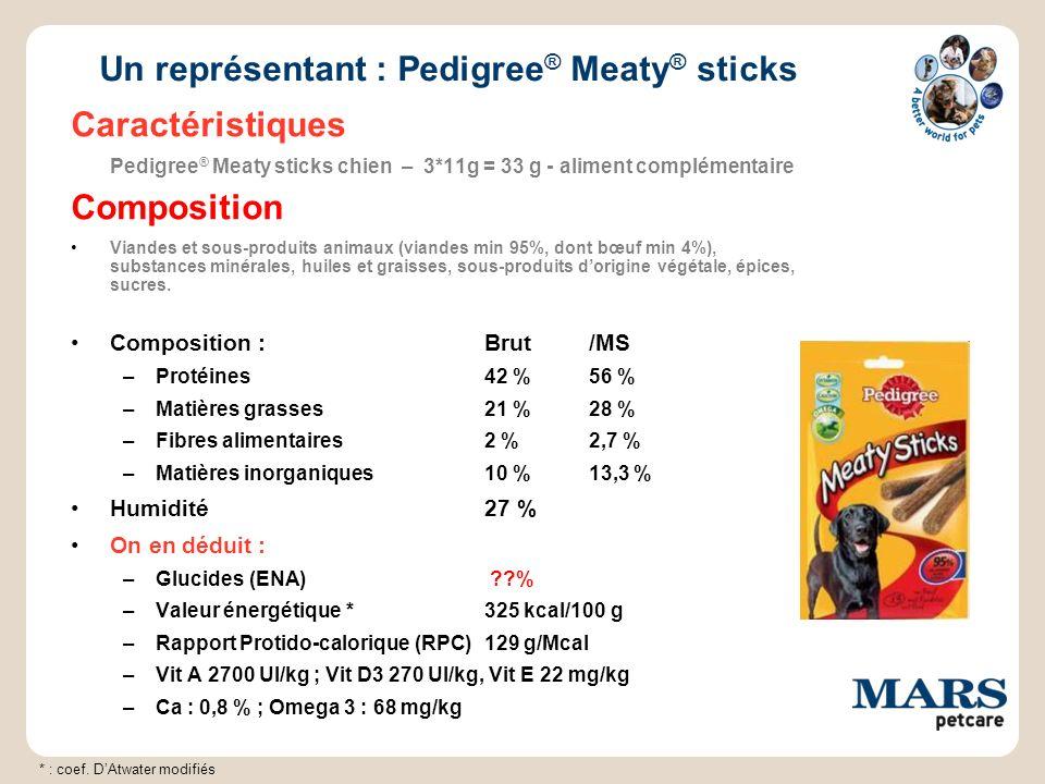 Un représentant : Pedigree ® Meaty ® sticks Caractéristiques Pedigree ® Meaty sticks chien – 3*11g = 33 g - aliment complémentaire Composition Viandes