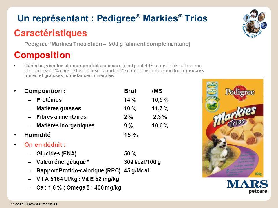 Un représentant : Pedigree ® Markies ® Trios Caractéristiques Pedigree ® Markies Trios chien – 900 g (aliment complémentaire) Composition Céréales, vi