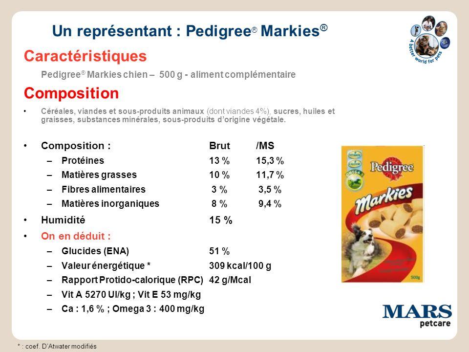 Un représentant : Pedigree ® Markies ® Caractéristiques Pedigree ® Markies chien – 500 g - aliment complémentaire Composition Céréales, viandes et sou
