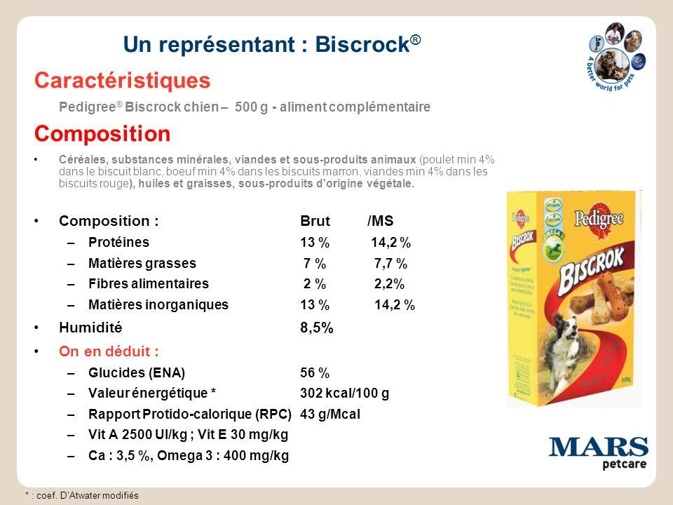 Un représentant : Biscrock ® Caractéristiques Pedigree ® Biscrock chien – 500 g - aliment complémentaire Composition Céréales, substances minérales, v