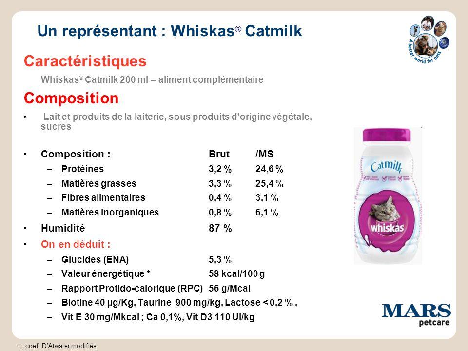 Un représentant : Whiskas ® Catmilk Caractéristiques Whiskas ® Catmilk 200 ml – aliment complémentaire Composition Lait et produits de la laiterie, so