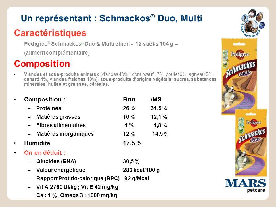 Un représentant : Schmackos ® Duo, Multi Caractéristiques Pedigree ® Schmackos ® Duo & Multi chien - 12 sticks 104 g – (aliment complémentaire) Compos