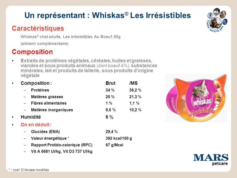 Un représentant : Whiskas ® Les Irrésistibles Caractéristiques Whiskas ® chat adulte, Les irrésistibles Au Boeuf, 60g (aliment complémentaire) Composi