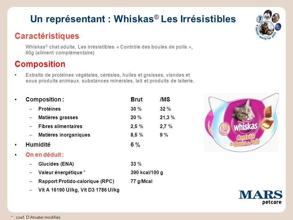 Un représentant : Whiskas ® Les Irrésistibles Caractéristiques Whiskas ® chat adulte, Les irrésistibles « Contrôle des boules de poils », 60g (aliment