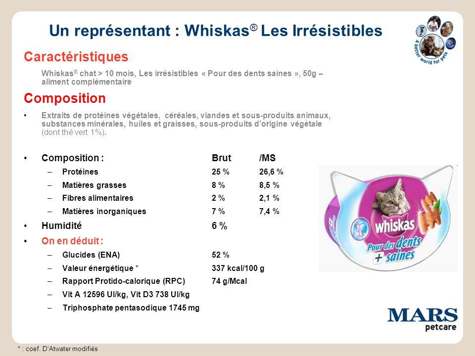 Un représentant : Whiskas ® Les Irrésistibles Caractéristiques Whiskas ® chat > 10 mois, Les irrésistibles « Pour des dents saines », 50g – aliment co
