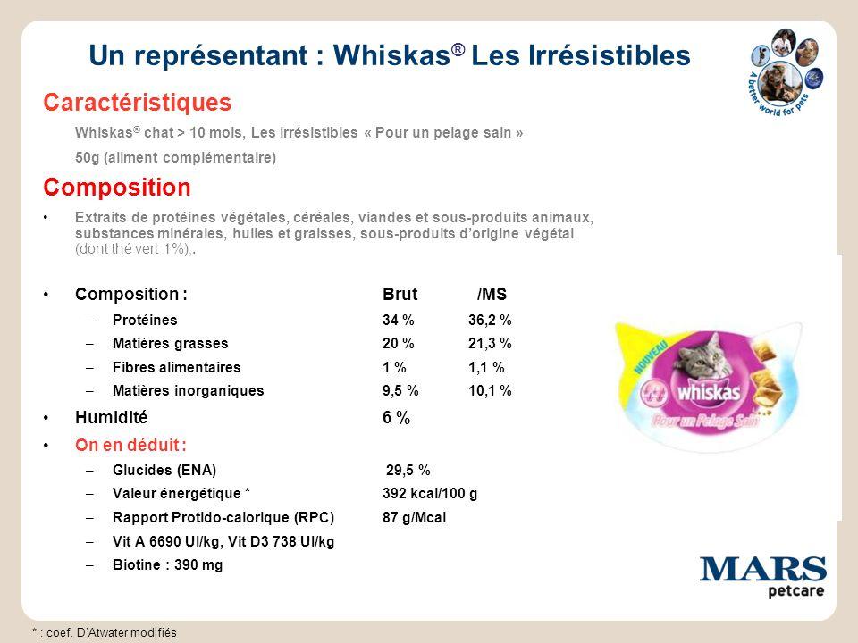 Un représentant : Whiskas ® Les Irrésistibles Caractéristiques Whiskas ® chat > 10 mois, Les irrésistibles « Pour un pelage sain » 50g (aliment complé
