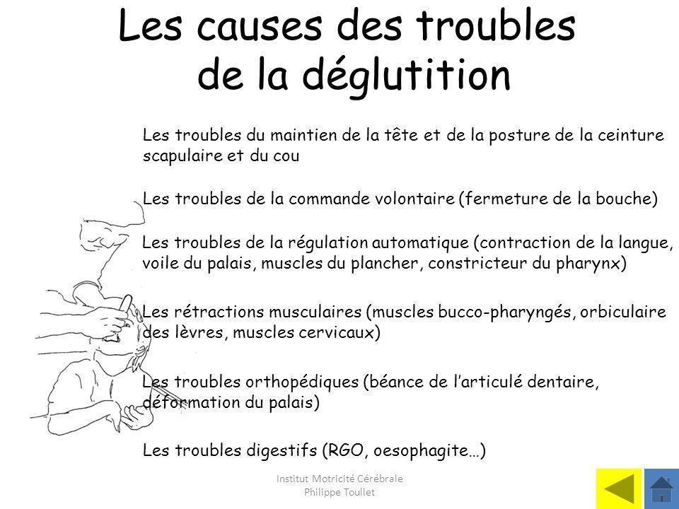 Institut Motricité Cérébrale Philippe Toullet Les causes des troubles de la déglutition Les troubles de la commande volontaire (fermeture de la bouche
