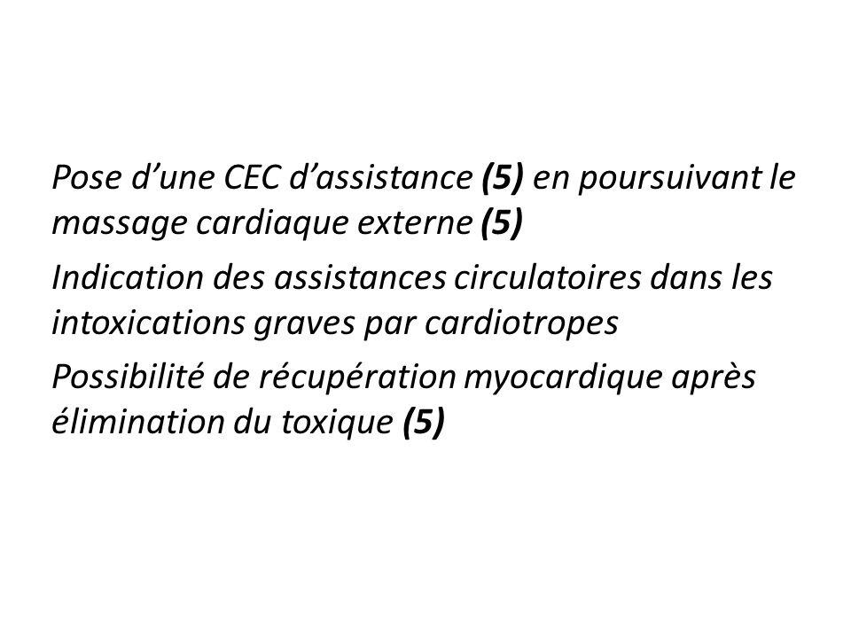 Pose dune CEC dassistance (5) en poursuivant le massage cardiaque externe (5) Indication des assistances circulatoires dans les intoxications graves p