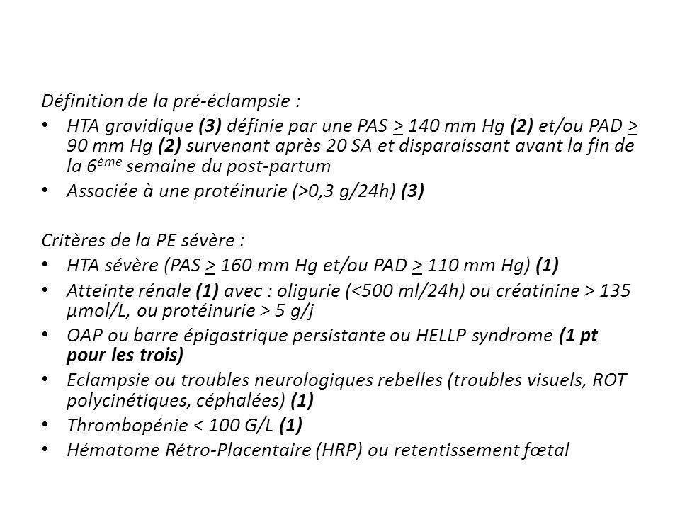 Définition de la pré-éclampsie : HTA gravidique (3) définie par une PAS > 140 mm Hg (2) et/ou PAD > 90 mm Hg (2) survenant après 20 SA et disparaissan