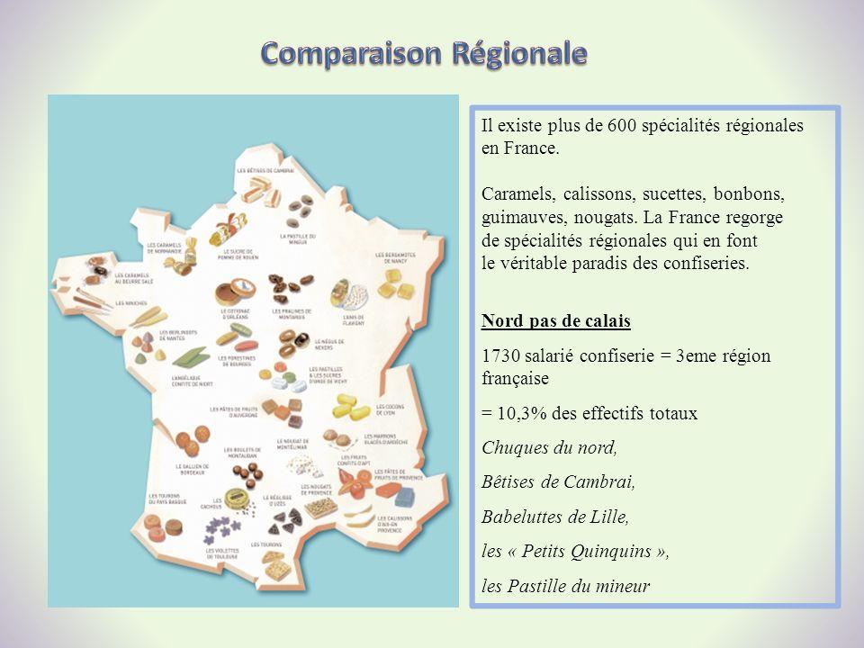 Il existe plus de 600 spécialités régionales en France. Caramels, calissons, sucettes, bonbons, guimauves, nougats. La France regorge de spécialités r