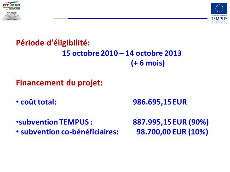 Période déligibilité: 15 octobre 2010 – 14 octobre 2013 (+ 6 mois) Financement du projet: coût total: 986.695,15 EUR subvention TEMPUS : 887.995,15 EUR (90%) subvention co-bénéficiaires: 98.700,00 EUR (10%)