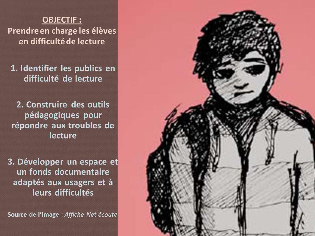 INTRODUCTION La difficulté de lecture se traduit par une forme déloignement avec lécrit, quil soit physique et/ou culturel.