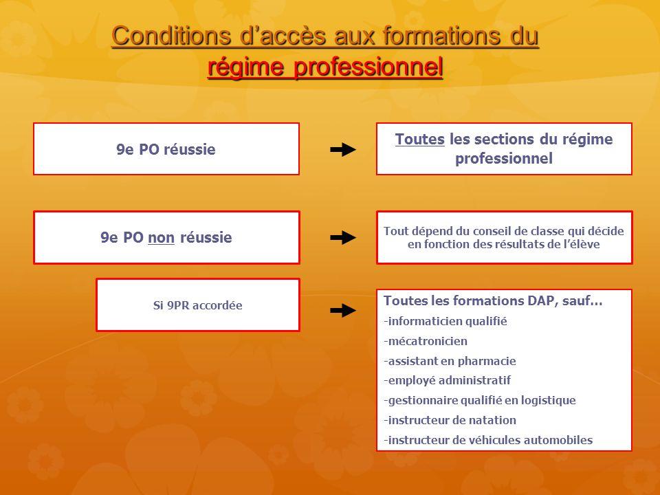 Conditions daccès aux formations du régime professionnel 9e PO réussie Toutes les sections du régime professionnel 9e PO non réussie Tout dépend du co