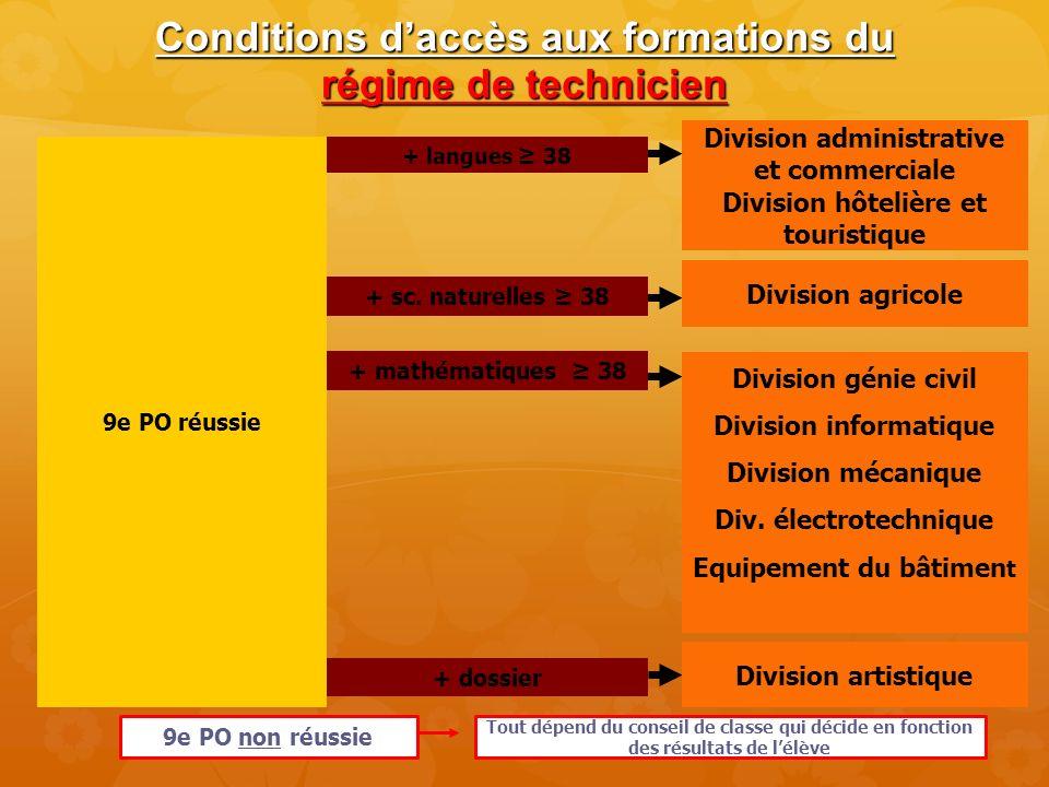 Conditions daccès aux formations du régime de technicien + dossier Division hôtelière et touristique 9e PO réussie Division administrative et commerci
