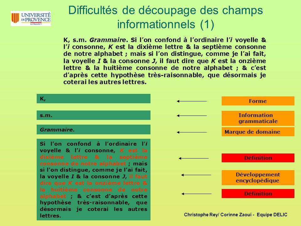 Difficultés de découpage des champs informationnels (1) s.m.