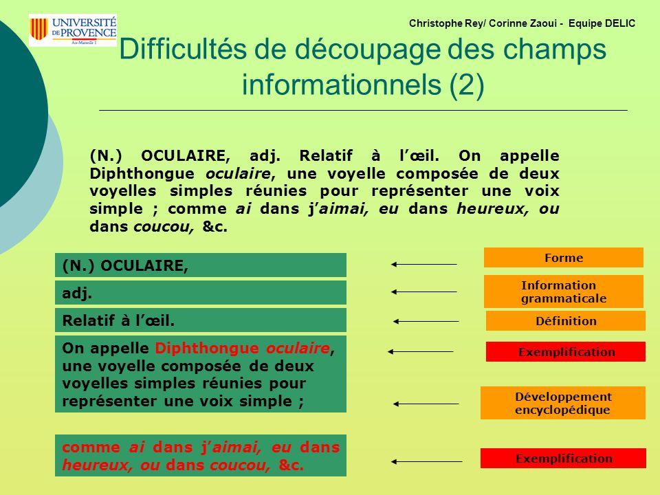 Difficultés de découpage des champs informationnels (2) (N.) OCULAIRE, adj.