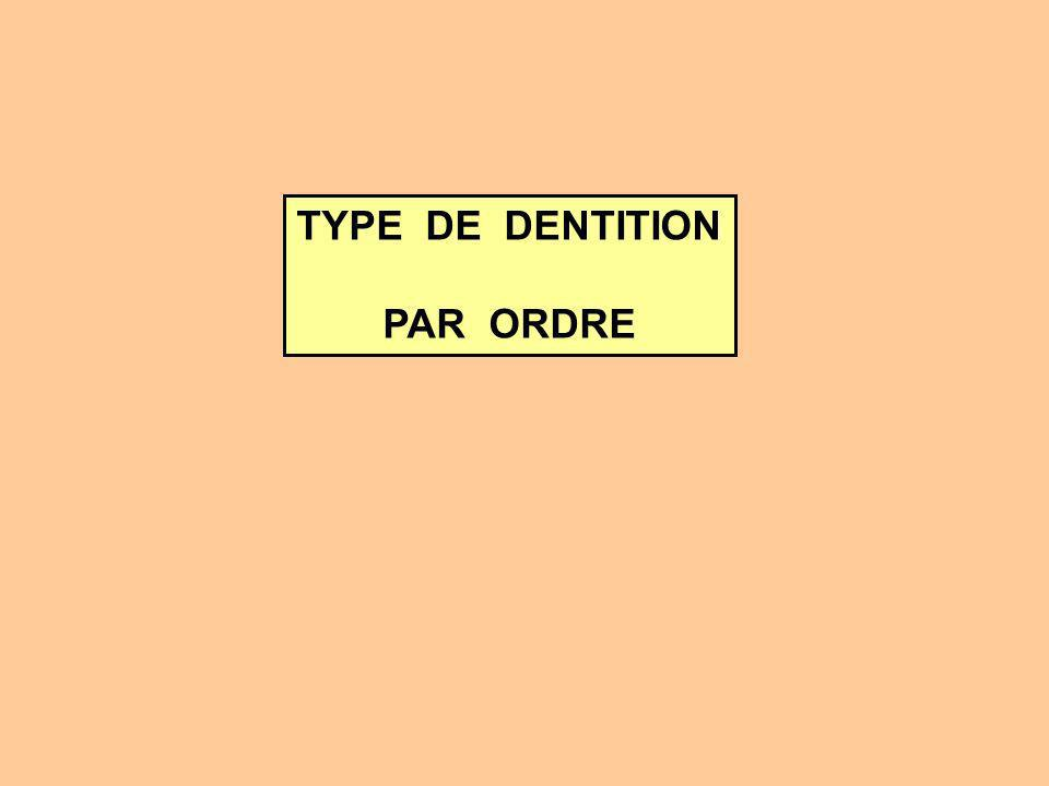 TYPE DE DENTITION PAR ORDRE