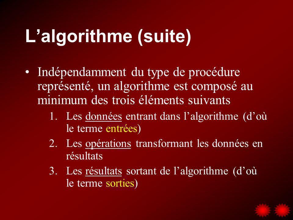Lalgorithme (suite) Indépendamment du type de procédure représenté, un algorithme est composé au minimum des trois éléments suivants 1.Les données ent