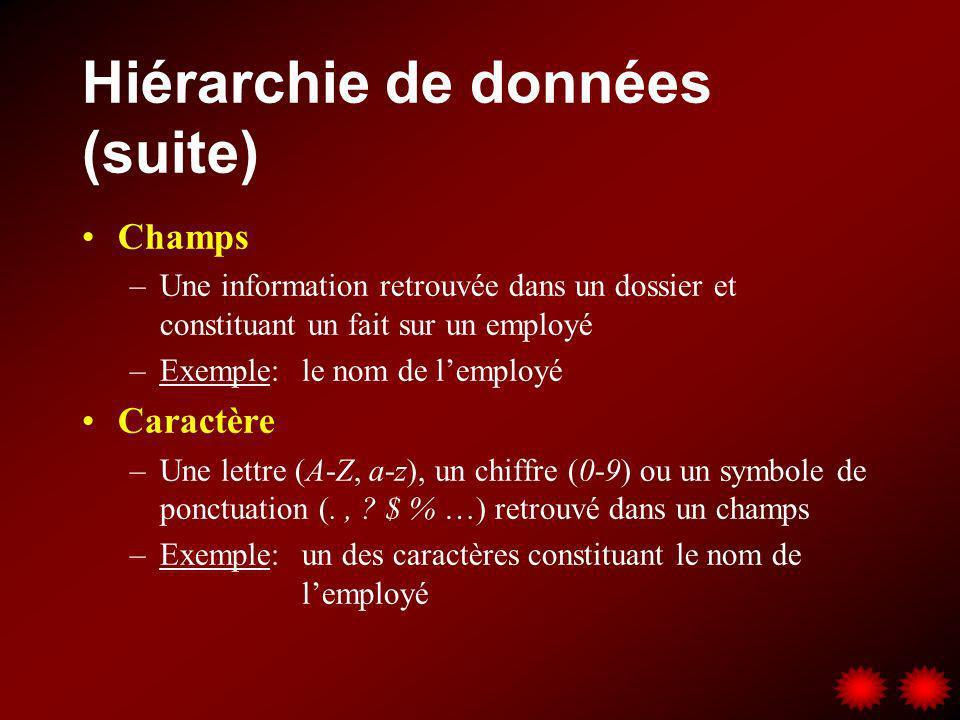 Hiérarchie de données (suite) Champs –Une information retrouvée dans un dossier et constituant un fait sur un employé –Exemple:le nom de lemployé Cara