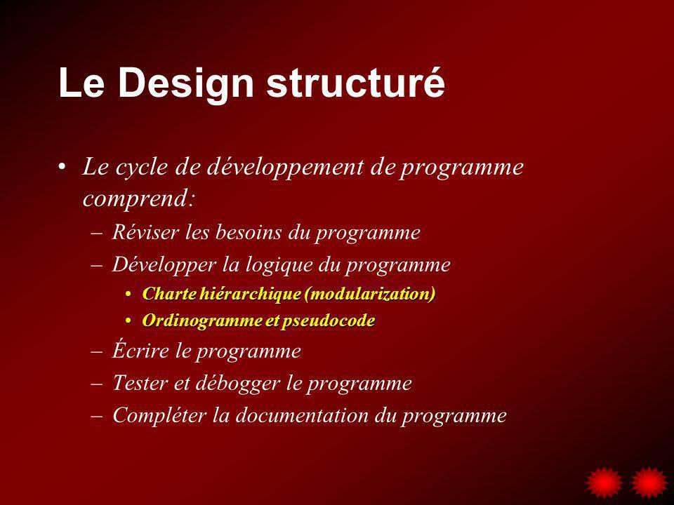 Le Design structuré Le cycle de développement de programme comprend: –Réviser les besoins du programme –Développer la logique du programme Charte hiér