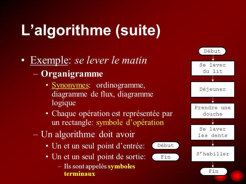Lalgorithme (suite) Exemple: se lever le matin –Organigramme Synonymes: ordinogramme, diagramme de flux, diagramme logique Chaque opération est représ
