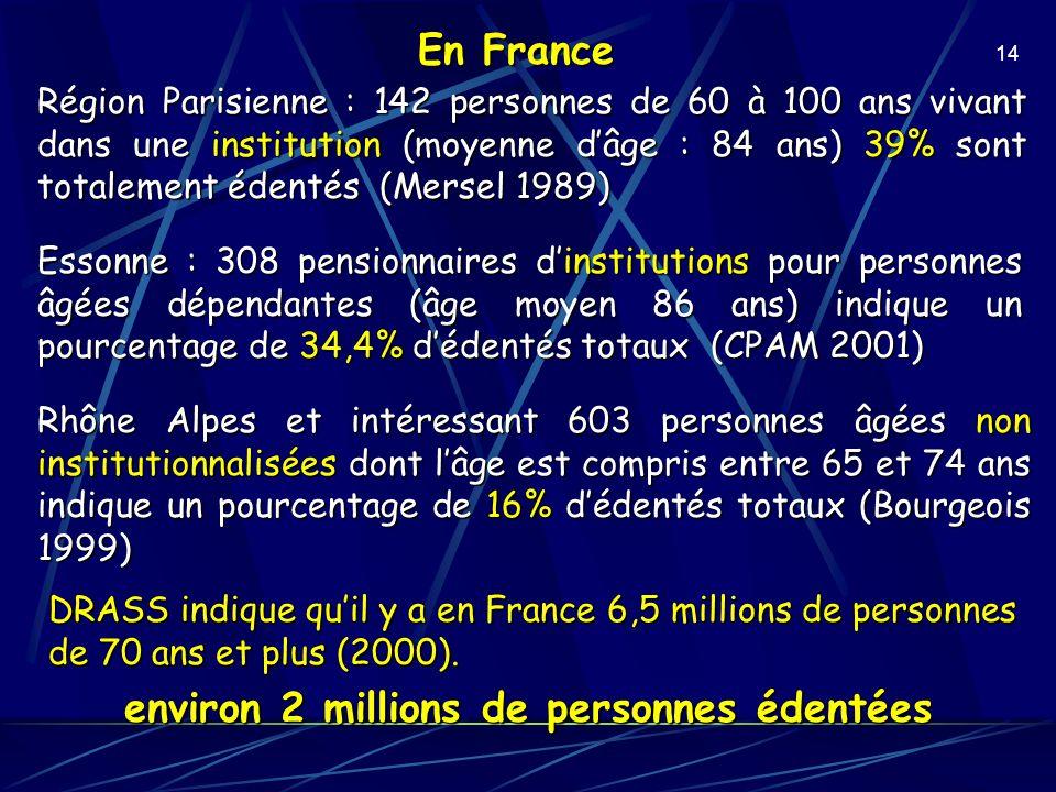 14 En France DRASS indique quil y a en France 6,5 millions de personnes de 70 ans et plus (2000). Région Parisienne : 142 personnes de 60 à 100 ans vi