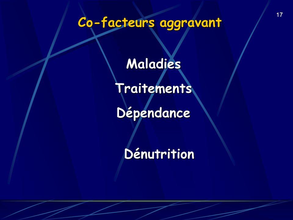 17 Co-facteurs aggravant Maladies Dépendance Traitements Dénutrition
