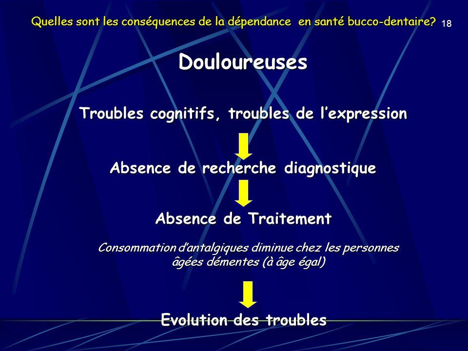 18 Quelles sont les conséquences de la dépendance en santé bucco-dentaire? Douloureuses Troubles cognitifs, troubles de lexpression Absence de recherc