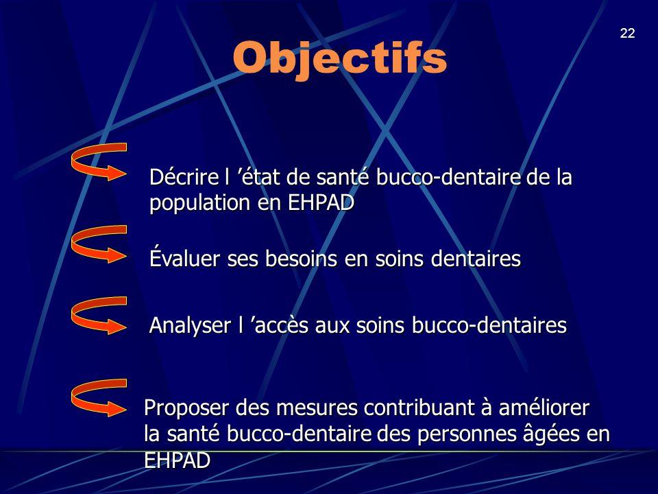 22 Objectifs Décrire l état de santé bucco-dentaire de la population en EHPAD Analyser l accès aux soins bucco-dentaires Proposer des mesures contribu