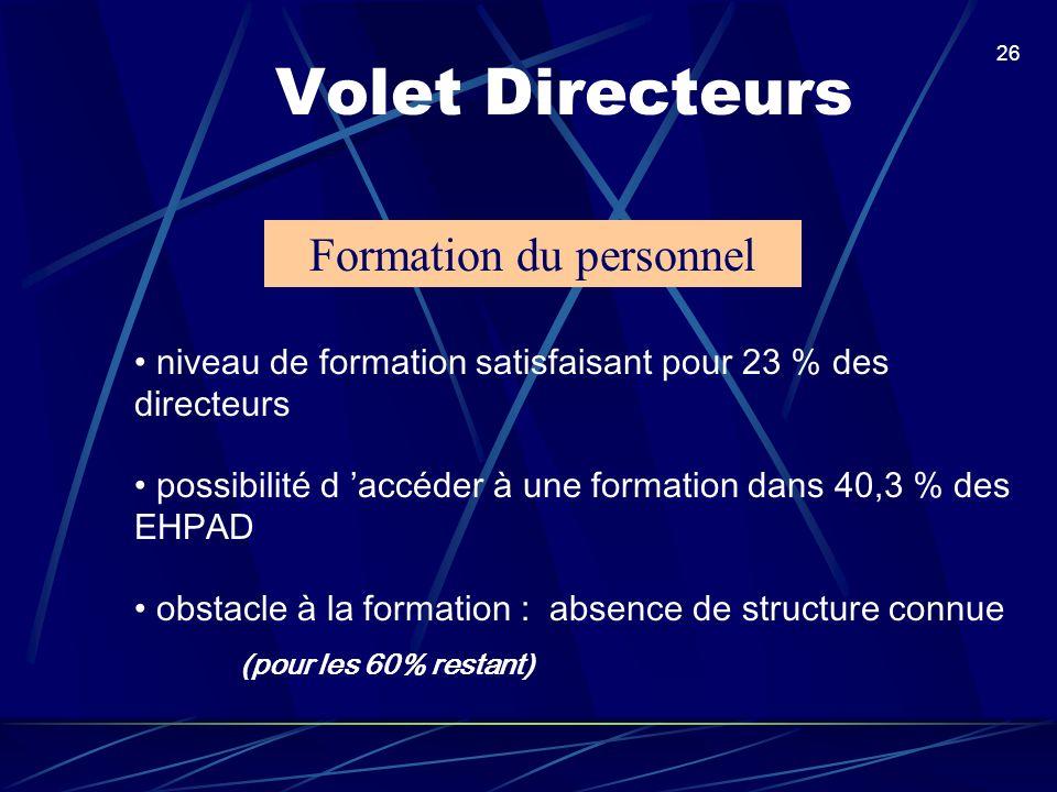 26 Volet Directeurs Formation du personnel obstacle à la formation : absence de structure connue (pour les 60% restant) niveau de formation satisfaisa