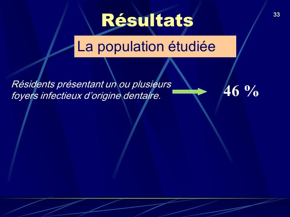 33 Résultats La population étudiée Résidents présentant un ou plusieurs foyers infectieux dorigine dentaire. 46 %