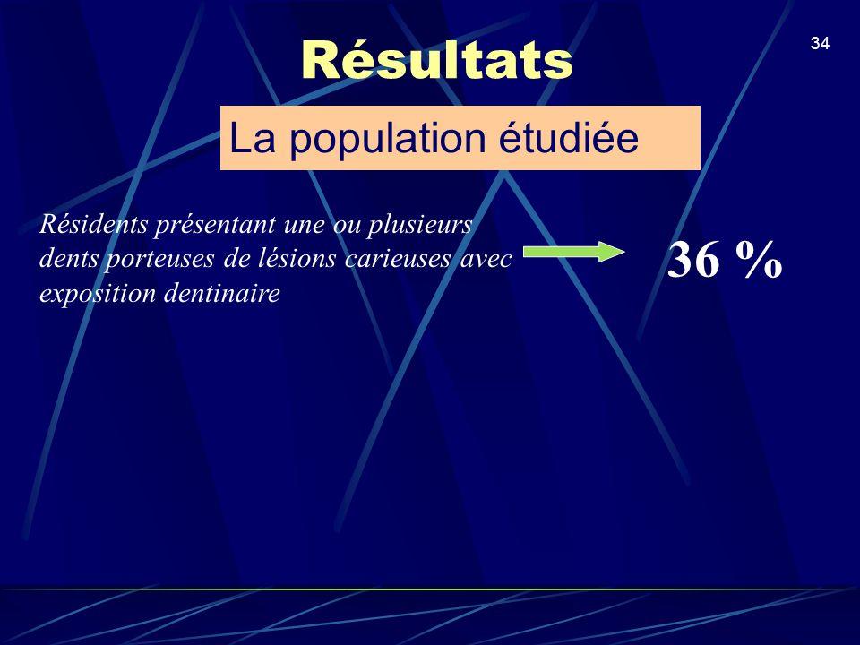 34 Résultats La population étudiée Résidents présentant une ou plusieurs dents porteuses de lésions carieuses avec exposition dentinaire 36 %