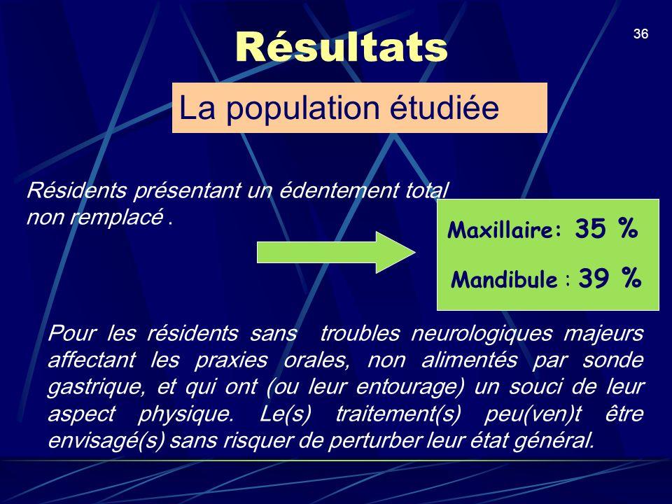 36 Résultats La population étudiée Résidents présentant un édentement total non remplacé. Pour les résidents sans troubles neurologiques majeurs affec