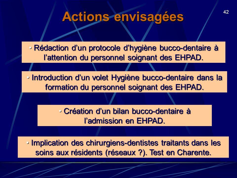 42 Actions envisagées Introduction dun volet Hygiène bucco-dentaire dans la formation du personnel soignant des EHPAD. Introduction dun volet Hygiène