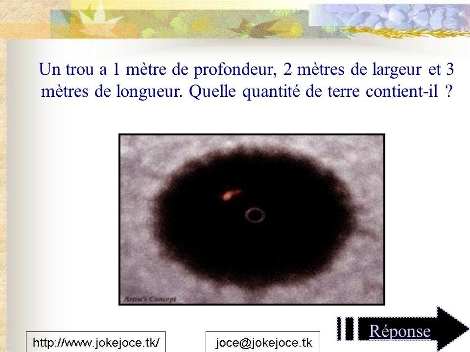 Un trou a 1 mètre de profondeur, 2 mètres de largeur et 3 mètres de longueur.