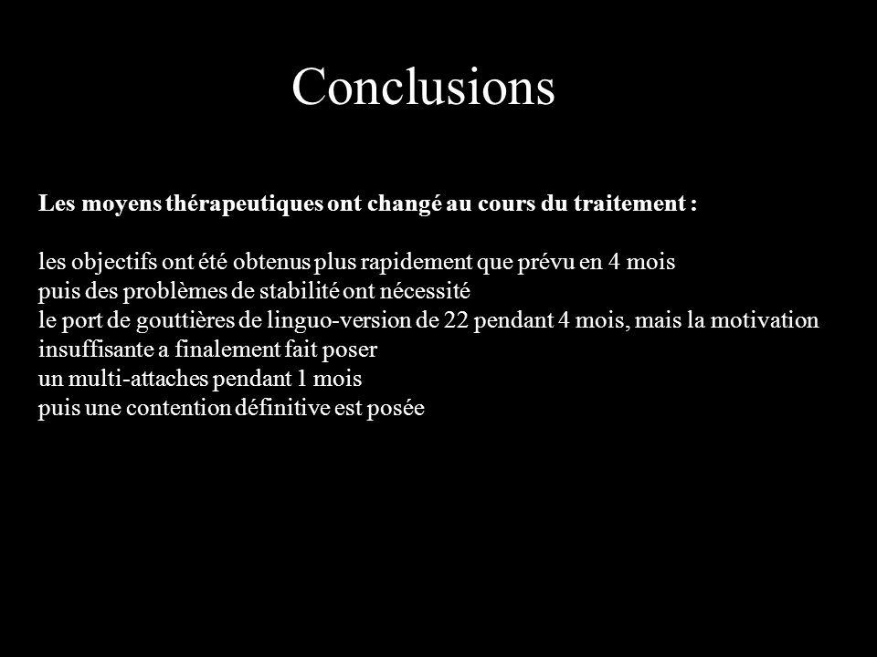 Conclusions Les moyens thérapeutiques ont changé au cours du traitement : les objectifs ont été obtenus plus rapidement que prévu en 4 mois puis des p