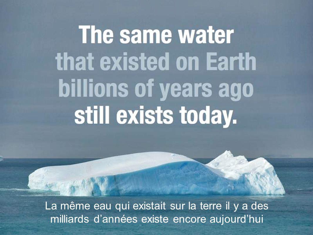 La même eau qui existait sur la terre il y a des milliards dannées existe encore aujourdhui