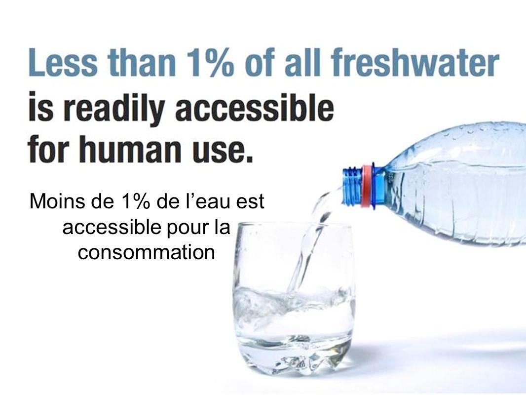 Moins de 1% de leau est accessible pour la consommation