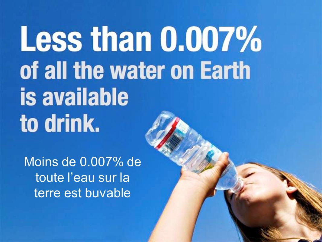 Moins de 0.007% de toute leau sur la terre est buvable
