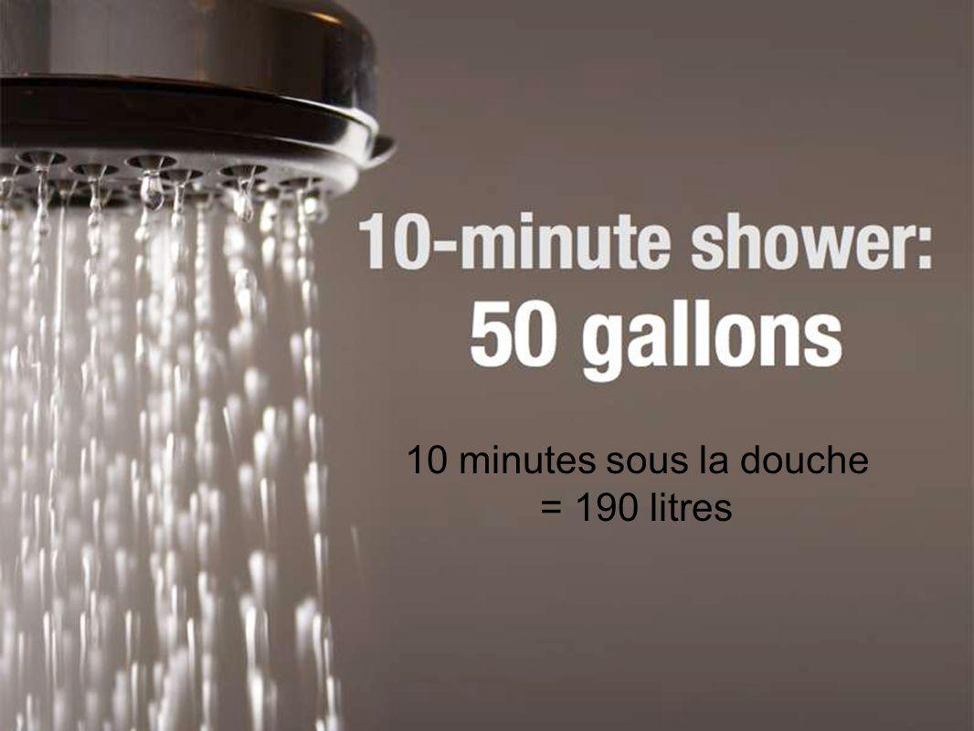 10 minutes sous la douche = 190 litres