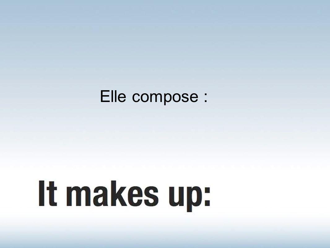 Elle compose :