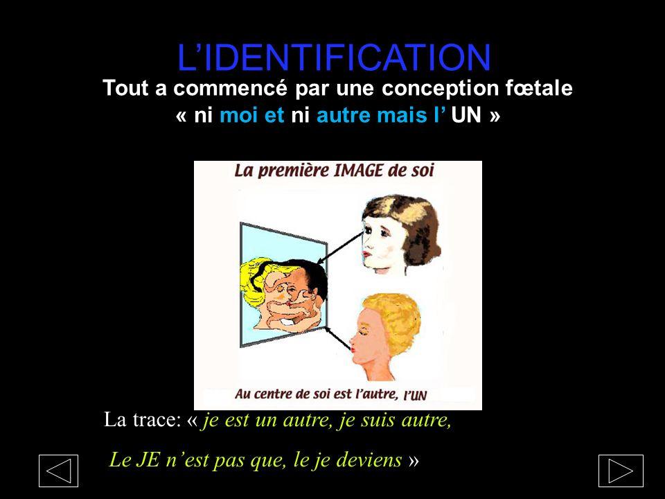 liens Des liens à LAUTRE aux liens à soi-même Lacuité visuelle entraîne la première séparation, différenciation moi/autre.