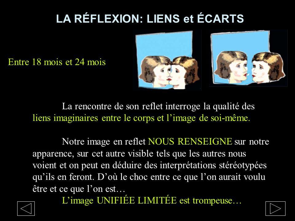LA RÉFLEXION: LIENS et ÉCARTS La rencontre de son reflet interroge la qualité des liens imaginaires entre le corps et limage de soi-même. Notre image